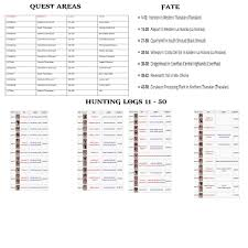 Ffxiv Xp Chart My Lancer Leveling Guide 11 50 Ffxiv