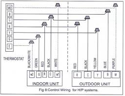 wiring diagram heat pump thermostat the wiring diagram heat pump thermostat wiring diagrams nilza wiring diagram