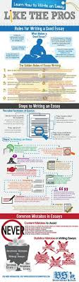list of attention getters hooks and sentence starters in essay writing tips