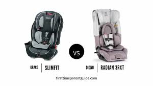 graco slimfit or the diono radian 3rxt