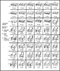 Yardage Chart