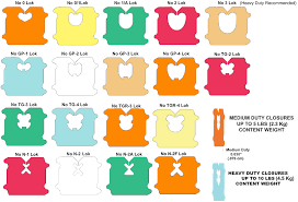 Bread Twist Tie Color Chart The Greatest Thing Since Sliced Bread Uni Watch