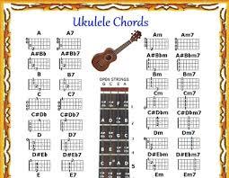 Baritone Ukulele Chords Chart Dgbe Uke Small Chart