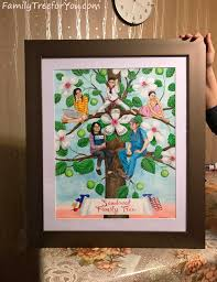 family tree painting of a family of five