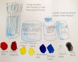acrylic painting tips and tricks for beginners how to select art supplies