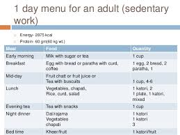 Meal Planning For Different Categories