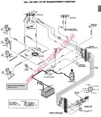 Coolster atv wiring harness diagram wiring wiring diagram download