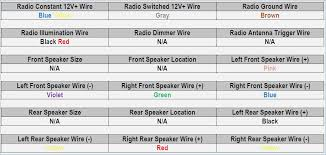1993 nissan sentra radio wiring diagram wiring diagrams schematics 2006 nissan sentra radio wiring diagram old fashioned 1996 nissan radio wiring diagram motif wiring 1993 nissan sentra oil pump 2001 nissan frontier radio wiring diagram 1996 nissan sentra radio