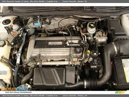 2000 cavalier starter wiring diagram images chevy cavalier engine diagram likewise chevy cavalier engine diagram