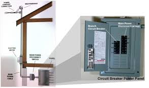 ring electric service panel upgrades ring electric fuse box to circuit breaker conversion service panel upgrades