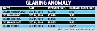 Ai Charges 80 150 Per Cent Extra For Ltc Tickets From Govt