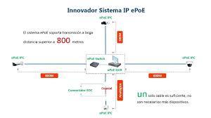 ip camera wiring diagram plus ip camera wiring diagram pdf fpv camera wiring diagram ip camera wiring diagram plus ip camera wiring diagram pdf
