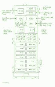 ford taurus se fuse diagram for 03 wiring diagram meta