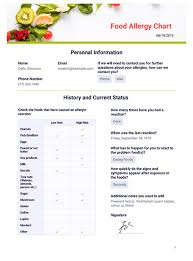 Allergic Reaction Chart Food Allergy Chart Pdf Templates Jotform