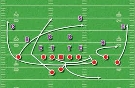 american football monthly shotgun zone fly sweep play action passes Football X And O Diagrams shotgun zone fly sweep play action passes football x o diagrams
