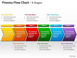 Flow Chart Slide Process Flow Chart 6 Stages Powerpoint Diagrams Presentation