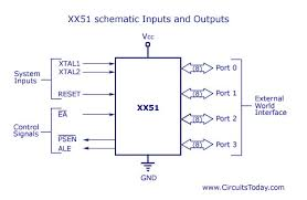 8051 microcontroller tutorial and guide 8051 basic schematic diagram