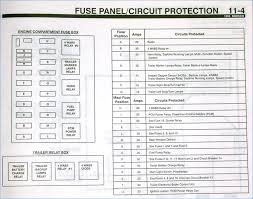 05 f150 fuse box diagram fresh wiring diagram 2006 ford f150 2008 F150 Fuse Diagram at 05 F150 Fuse Box Diagram