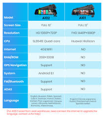 "Junsun <b>12</b>"" 1440P <b>2k</b> Car Mirror Camera Android 8.1 ADAS 2G ..."