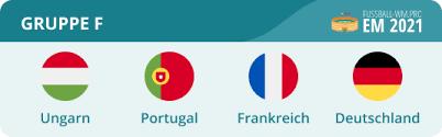 So könnte der kader aussehen. Frankreich Em 2020 Kader Franzosisches Nationalteam 2021