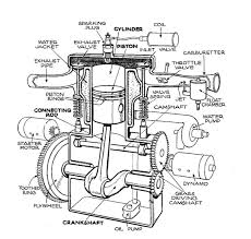 flat engine diagrams t head engine