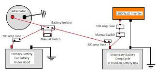 dual battery setup advice chevy trailblazer trailblazer ss and this image has been resized click this bar to view the full image