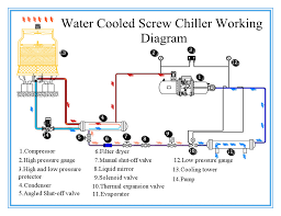 york furnace wiring schematic on york images free download wiring Oil Furnace Wiring Schematic york furnace wiring schematic 18 goodman electric furnace wiring diagram york gas furnace wiring diagram oil furnace wiring diagram
