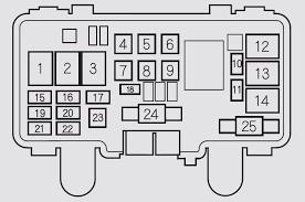 honda s2000 2002 2005 fuse box diagram auto genius rh autogenius info honda s2000 fuse box location honda s2000 fuse box location