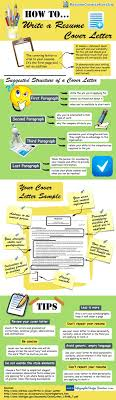 Resume Cover Letter Writing Tips Infographic Career Advice