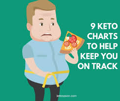Ketogenic Diet 9 Keto Charts To Help Keep You On Track