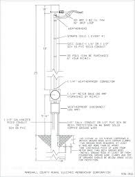 Electrical Box Size Chart Electrical Box Sizing Chart Dcd Com Co