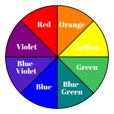 for exle on the chart shown above red is directly across from green on the color wheel the color green will neutralize the color red