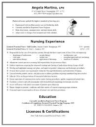 Lpn Resume Beauteous Lpn Resume Templates Basic Resume Template Pythonicme