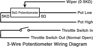 jsqd dwk 003d 3 wire 0 5k potentiometer throttle wiring diagram of 3 wire 0 5k potentiometer throttle jsqd dwk 003d