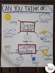 Weather Anchor Chart Teaching Weather Activities And Resources Teaching