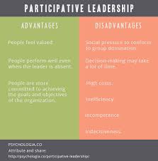 leadership theory participative leadership theory and decision making style psychologia