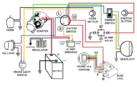 car wiring diagrams symbols car wiring diagram colour codes picture automotive wiring schematics complete automobile wiring diagrams auto wiring diagrams picture of discover automotive wiring diagram net simple car wiring automobile wiring