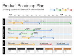 Development Roadmap Template Powerpoint Agile Roadmap Template Project Management And Template