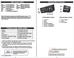 sony cdx m10 wiring diagram harness and gt170 alrayes me for sony cdx gt170 installation manual wiring diagram car player xplod new
