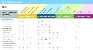 Task Management Excel Sheet Project Manager Task List Template Bookmylook Co