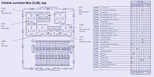 ford focus fuse box diagram elegant stain diagrams engine 2004 Ford Focus Fuse Box Location ford focus fuse box diagram divine ford focus fuse box diagram fine model centrak junction panel