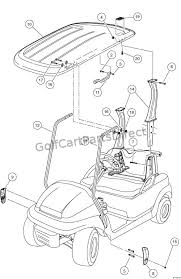 1998 yamaha golf cart wiring diagram wiring diagram and hernes 2000 club car golf cart wiring diagram 48 volts electric