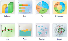 Different Types Of Charts And Graphs 10 Available Chart Types