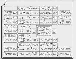 hyundai accent 1995 wiring diagram 2014 Ford Taurus Fuse Box Diagram 2014 Ford Taurus Fuse Guide for AC