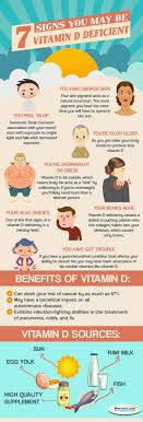 Chart 7 Signs Of A Vitamin D Deficiency And Natural