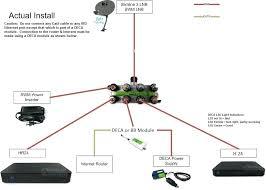 direct tv direct tv dvr diagram