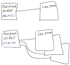 Domain Driven Design Example Aggregates Entities In Domain Driven Design