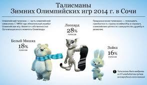 Сочи История Олимпийских игр Талисманы Зимних Олимпийских игр 2014 года