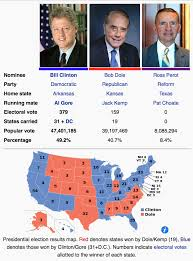 presidential elecion results 1940 2016 united states presidential election results