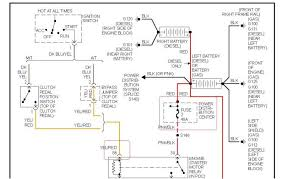 dodge ram engine wiring diagram dodge image 1997 dodge ignition wiring diagram 1997 auto wiring diagram on dodge ram 1500 engine wiring diagram